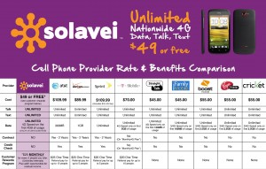 Click here to view a comparison of cell phone providers